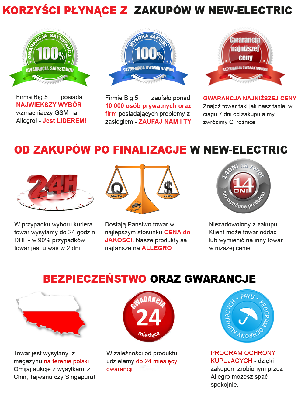 korzysci-dolne-2015.png